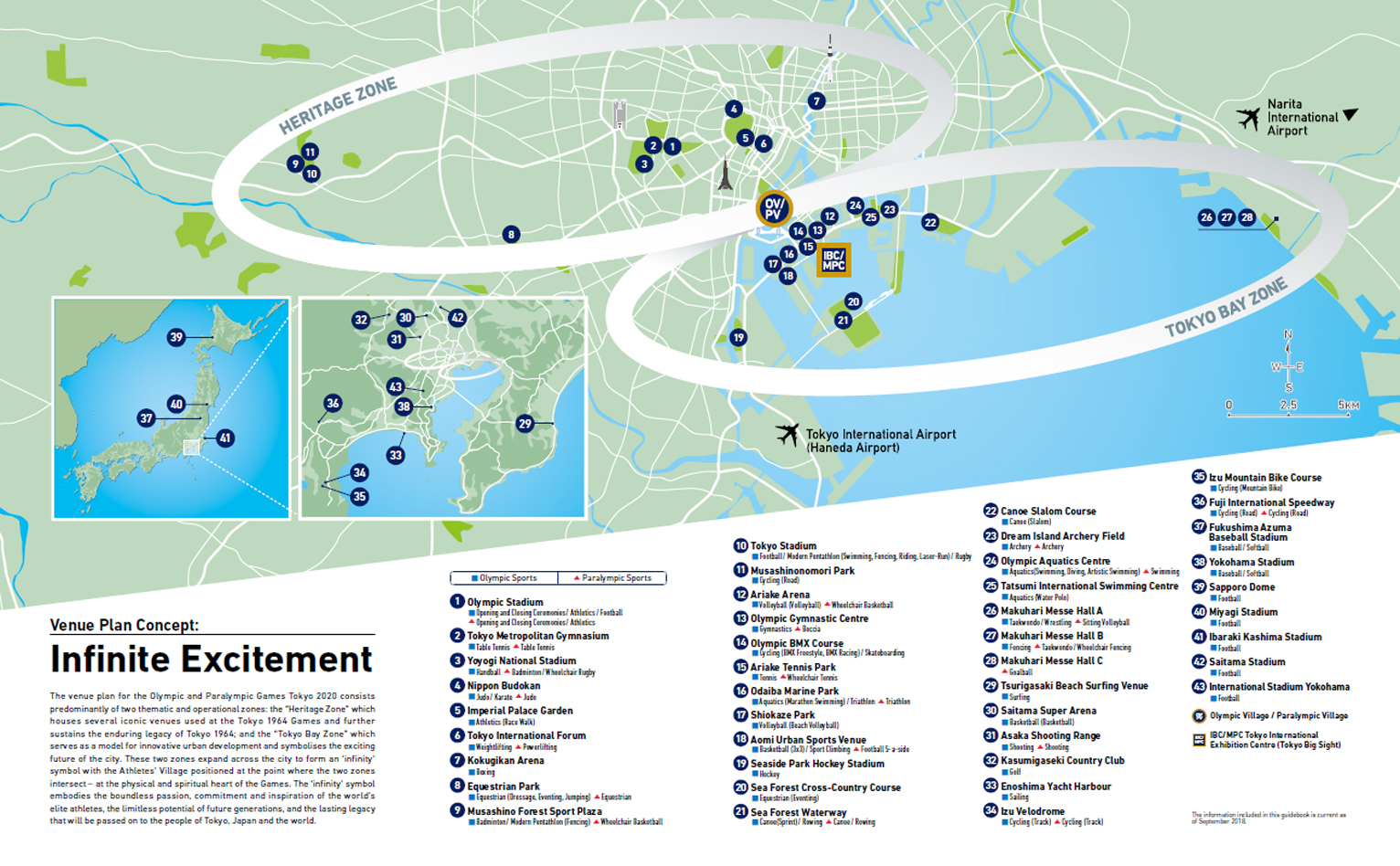 Mapa areálu so športoviskami